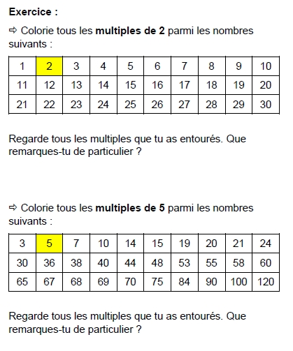 Mardi 17 Mars Ex Multiples Cm1 Ecole St Joseph 85260 Montreverd St Andre Treize Voies